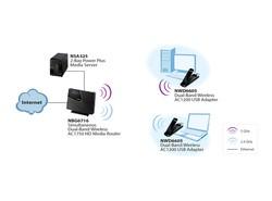 ZyXEL - NWD6605 Dual-Band Wireless AC1200 USB Adapter